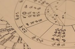 signe-du-zodiac-voyancetel
